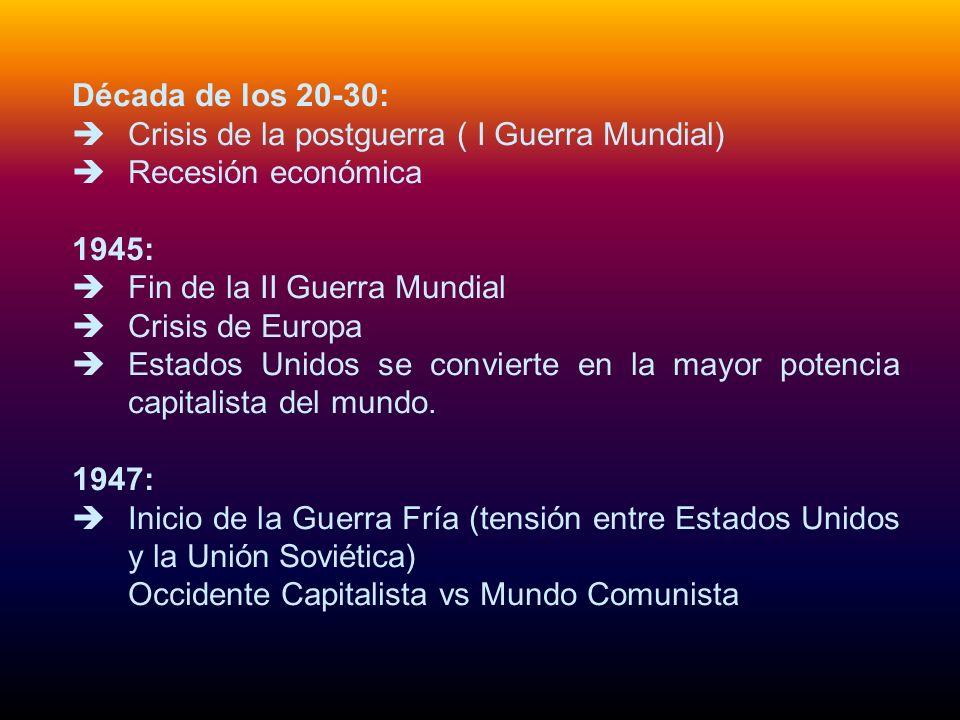 Década de los 20-30: Crisis de la postguerra ( I Guerra Mundial) Recesión económica. 1945: Fin de la II Guerra Mundial.
