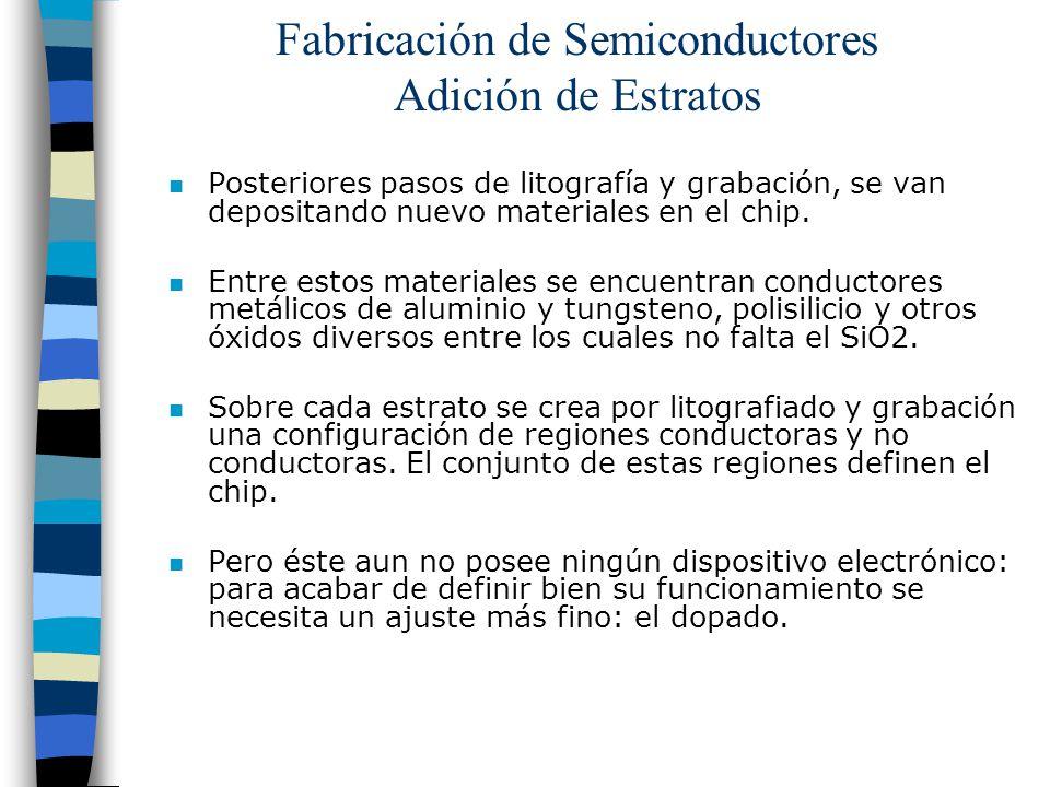 Fabricación de Semiconductores Adición de Estratos