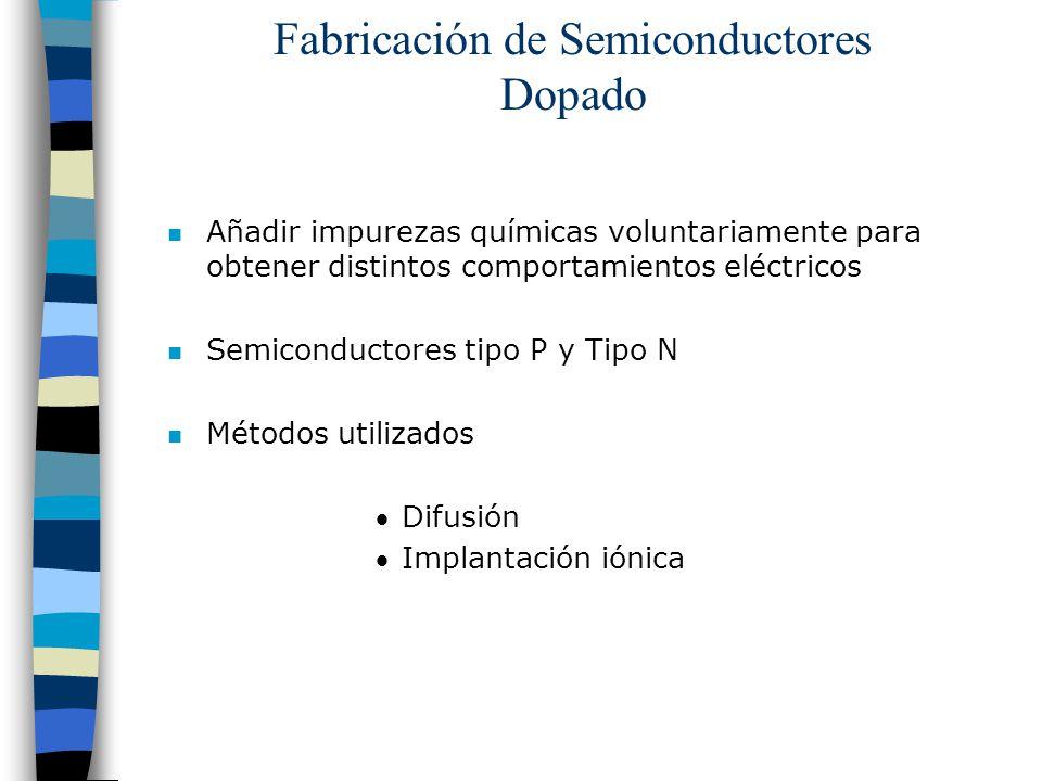 Fabricación de Semiconductores Dopado