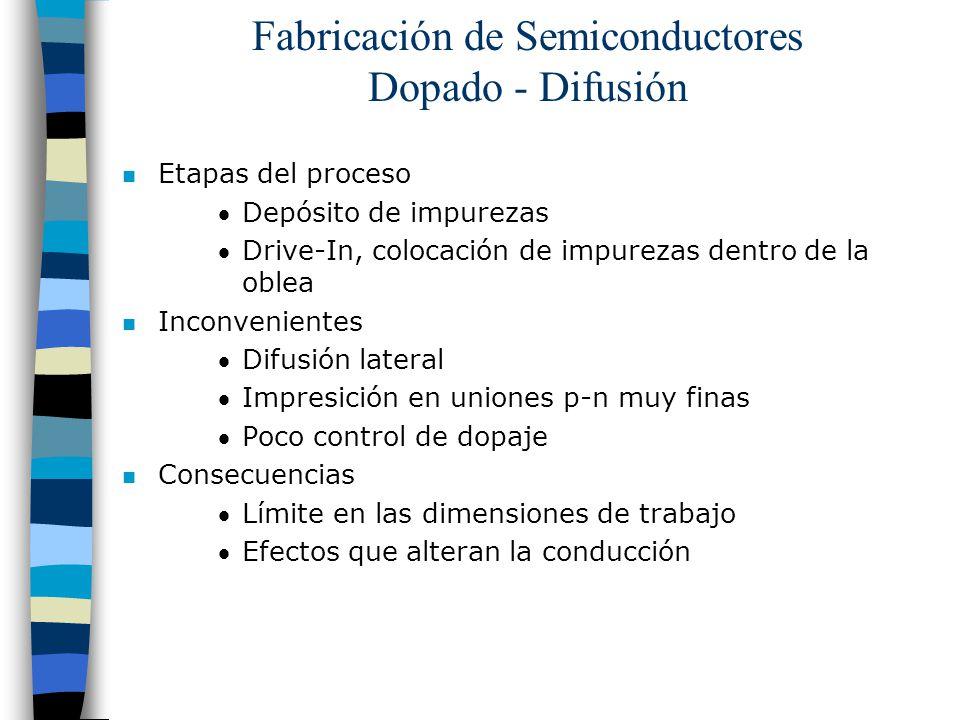 Fabricación de Semiconductores Dopado - Difusión
