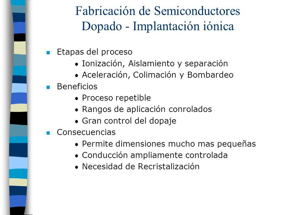 Fabricación de Semiconductores Dopado - Implantación iónica