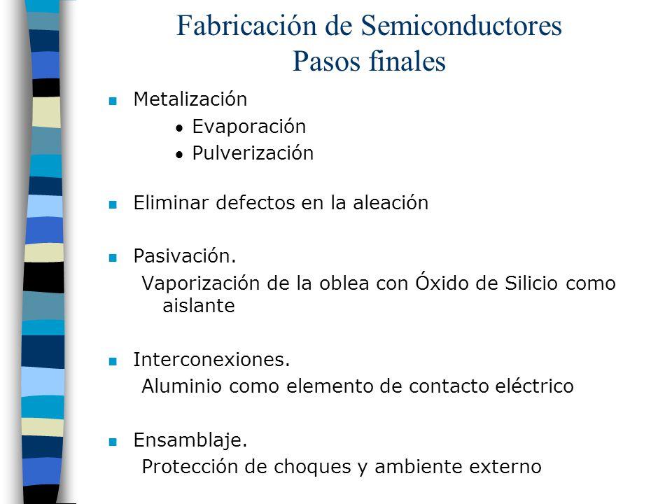 Fabricación de Semiconductores Pasos finales