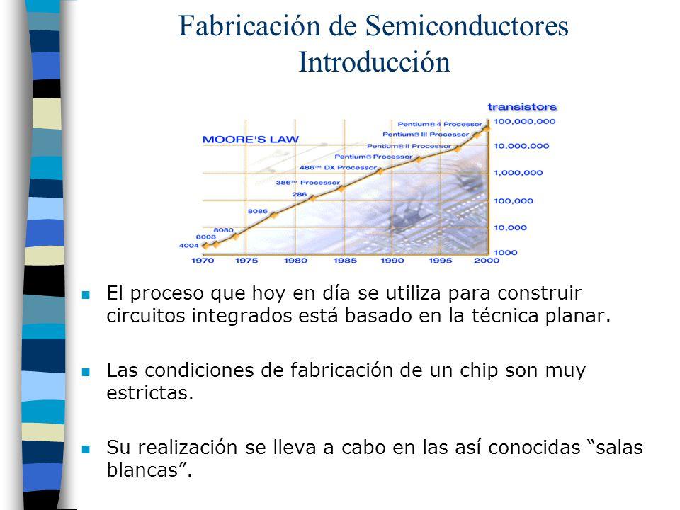 Fabricación de Semiconductores Introducción