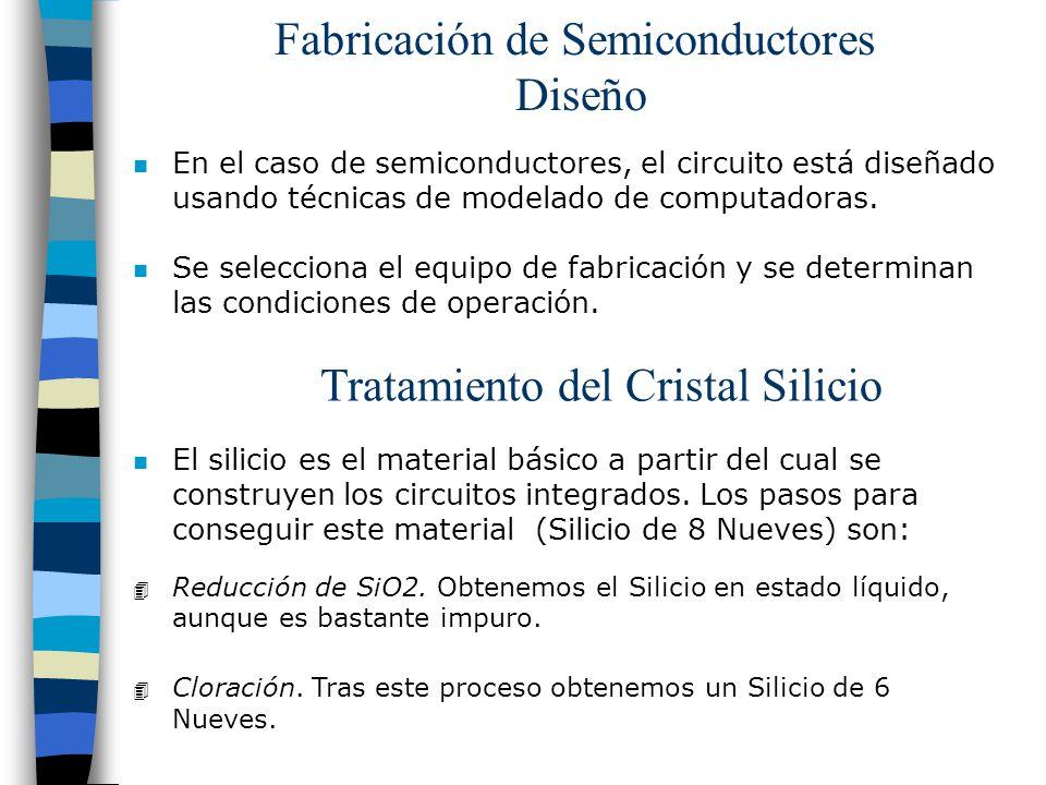 Fabricación de Semiconductores Diseño