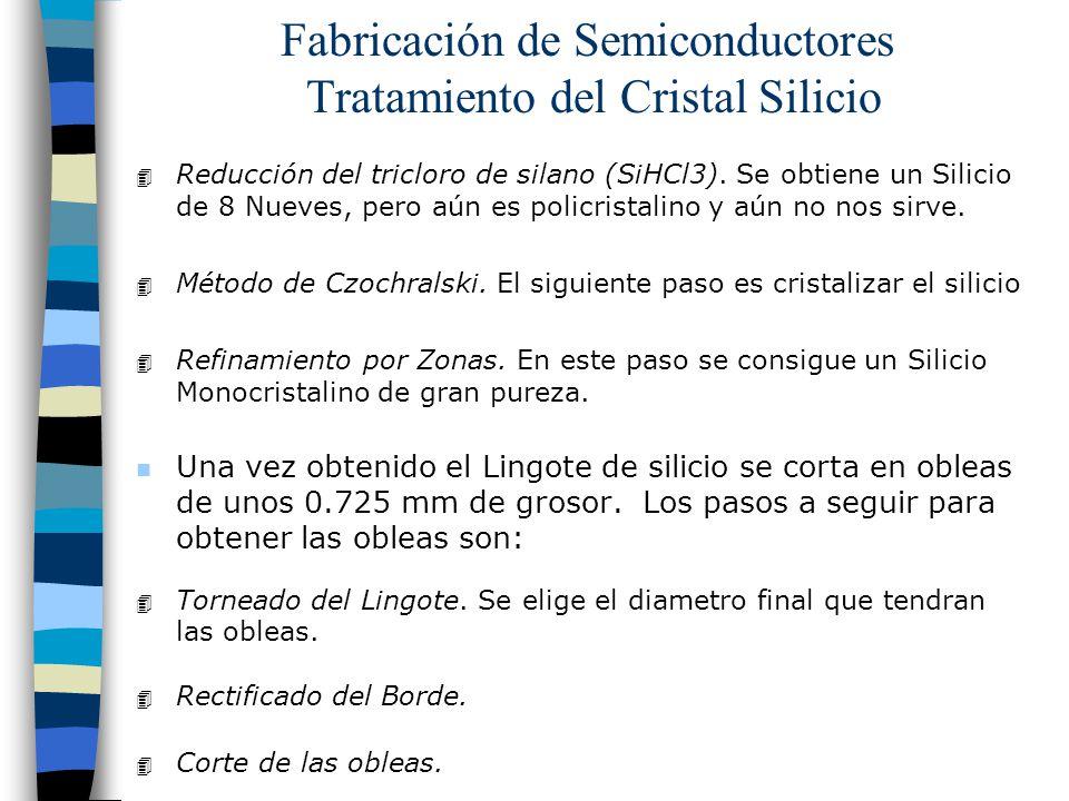 Fabricación de Semiconductores Tratamiento del Cristal Silicio