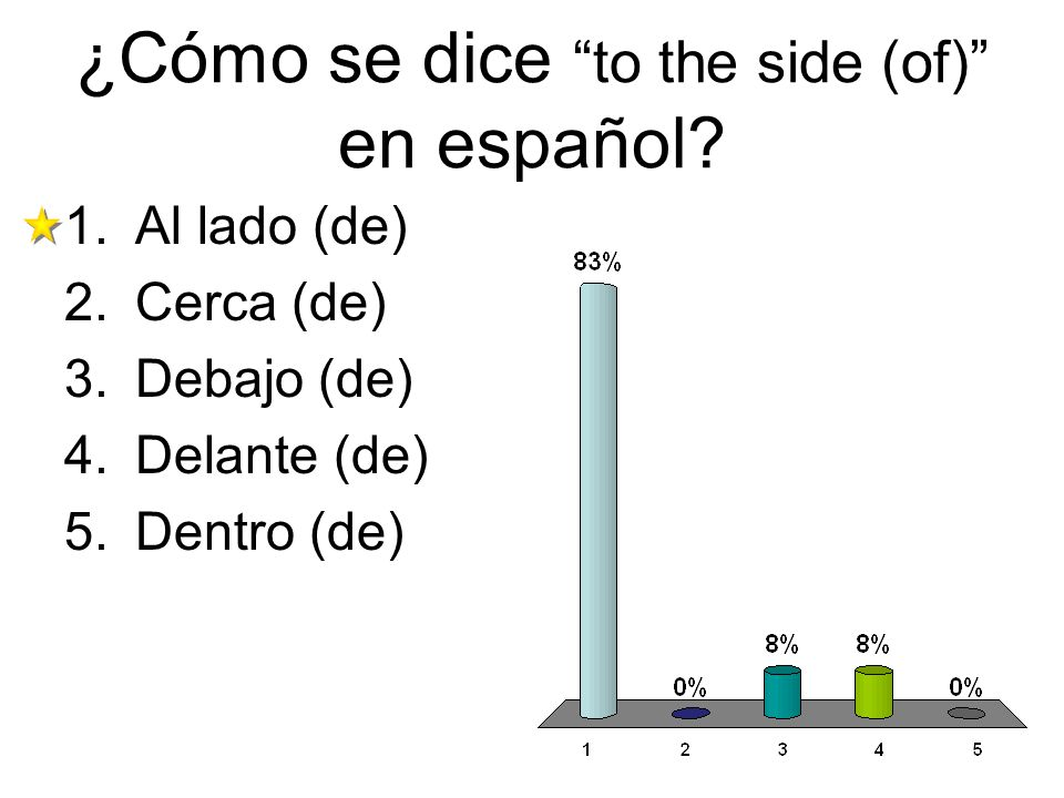 ¿Cómo se dice to the side (of) en español