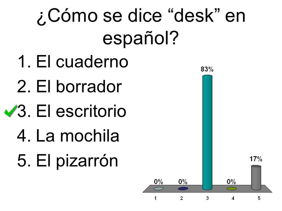 ¿Cómo se dice desk en español