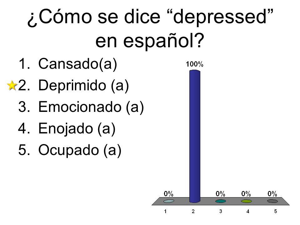 ¿Cómo se dice depressed en español