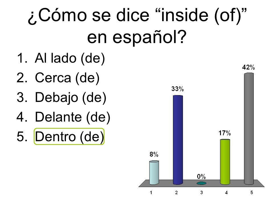 ¿Cómo se dice inside (of) en español