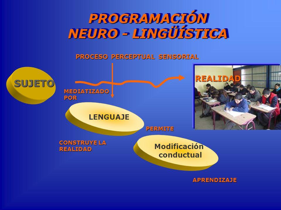 PROGRAMACIÓN NEURO - LINGÜÍSTICA