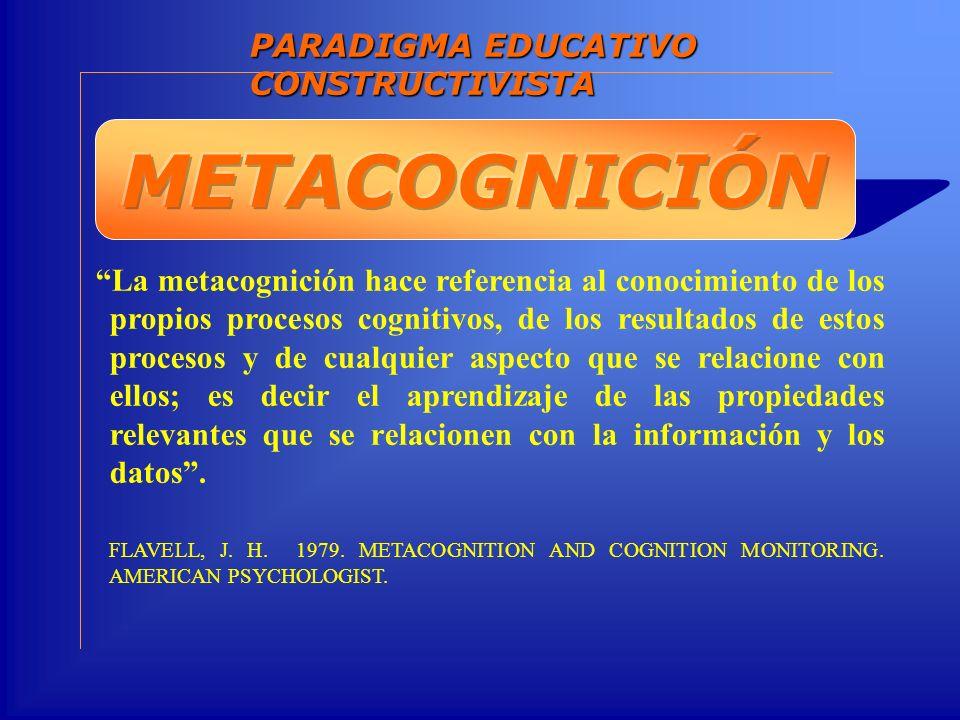 METACOGNICIÓN PARADIGMA EDUCATIVO CONSTRUCTIVISTA