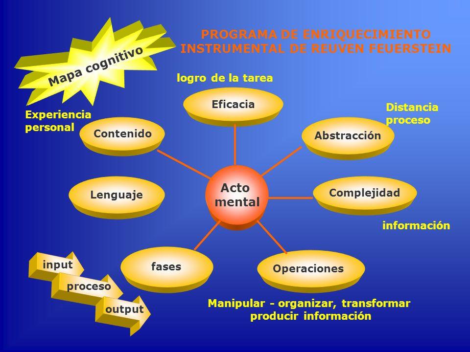 PROGRAMA DE ENRIQUECIMIENTO INSTRUMENTAL DE REUVEN FEUERSTEIN
