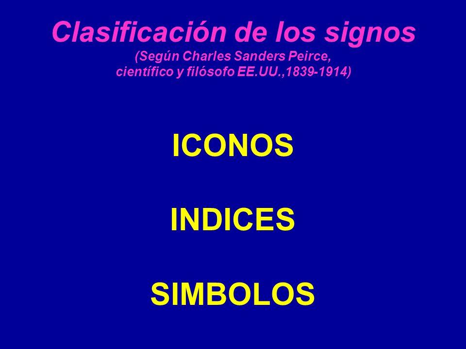 ICONOS INDICES SIMBOLOS