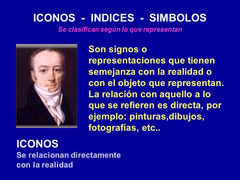 ICONOS - INDICES - SIMBOLOS Se clasifican según lo que representan