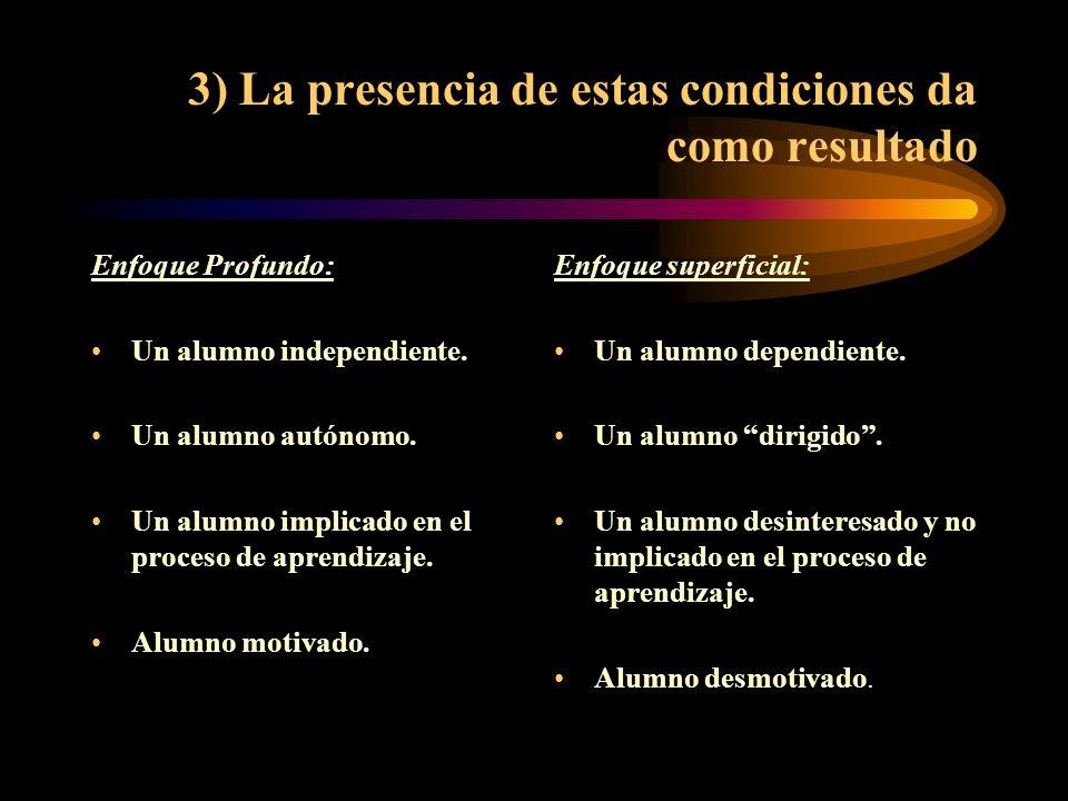 3) La presencia de estas condiciones da como resultado