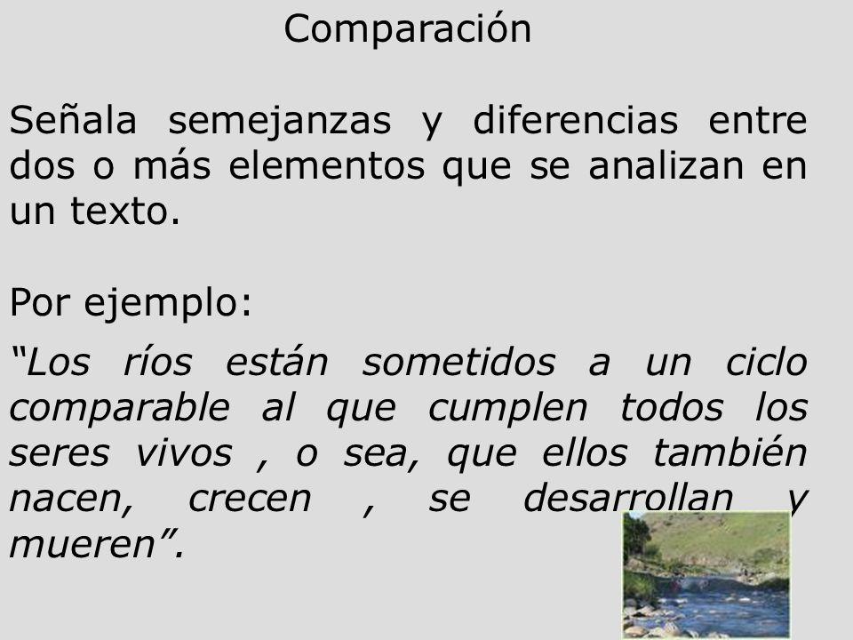 Comparación Señala semejanzas y diferencias entre dos o más elementos que se analizan en un texto. Por ejemplo: