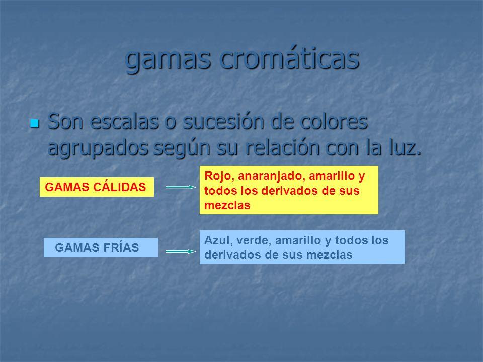 gamas cromáticasSon escalas o sucesión de colores agrupados según su relación con la luz.