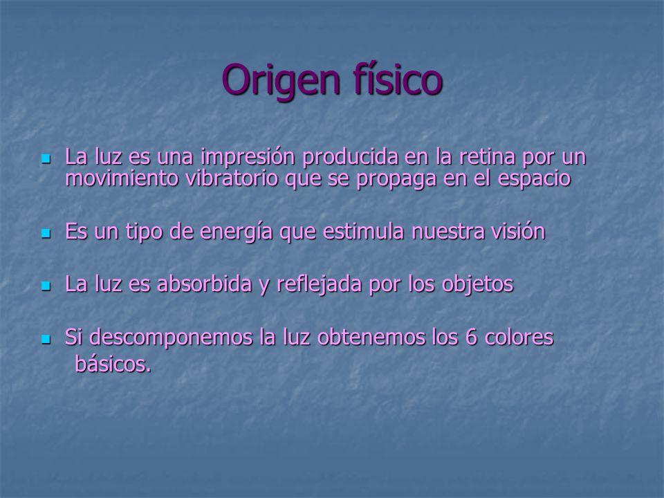 Origen físico La luz es una impresión producida en la retina por un movimiento vibratorio que se propaga en el espacio.
