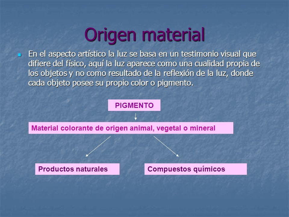 Origen material