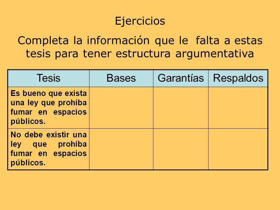 EjerciciosCompleta la información que le falta a estas tesis para tener estructura argumentativa. Tesis.