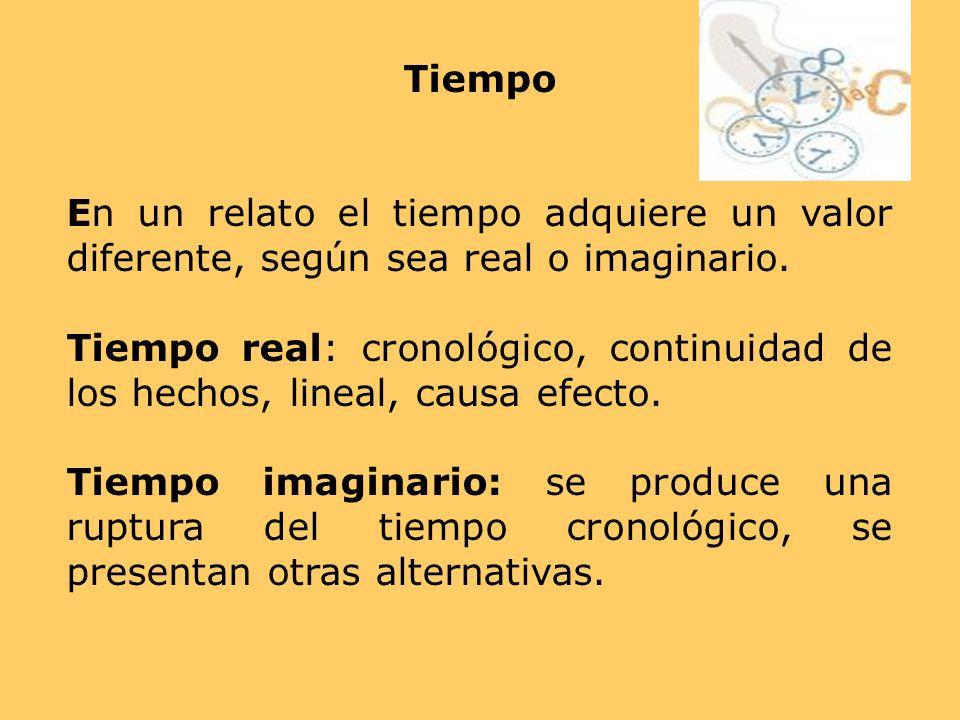 Tiempo En un relato el tiempo adquiere un valor diferente, según sea real o imaginario.