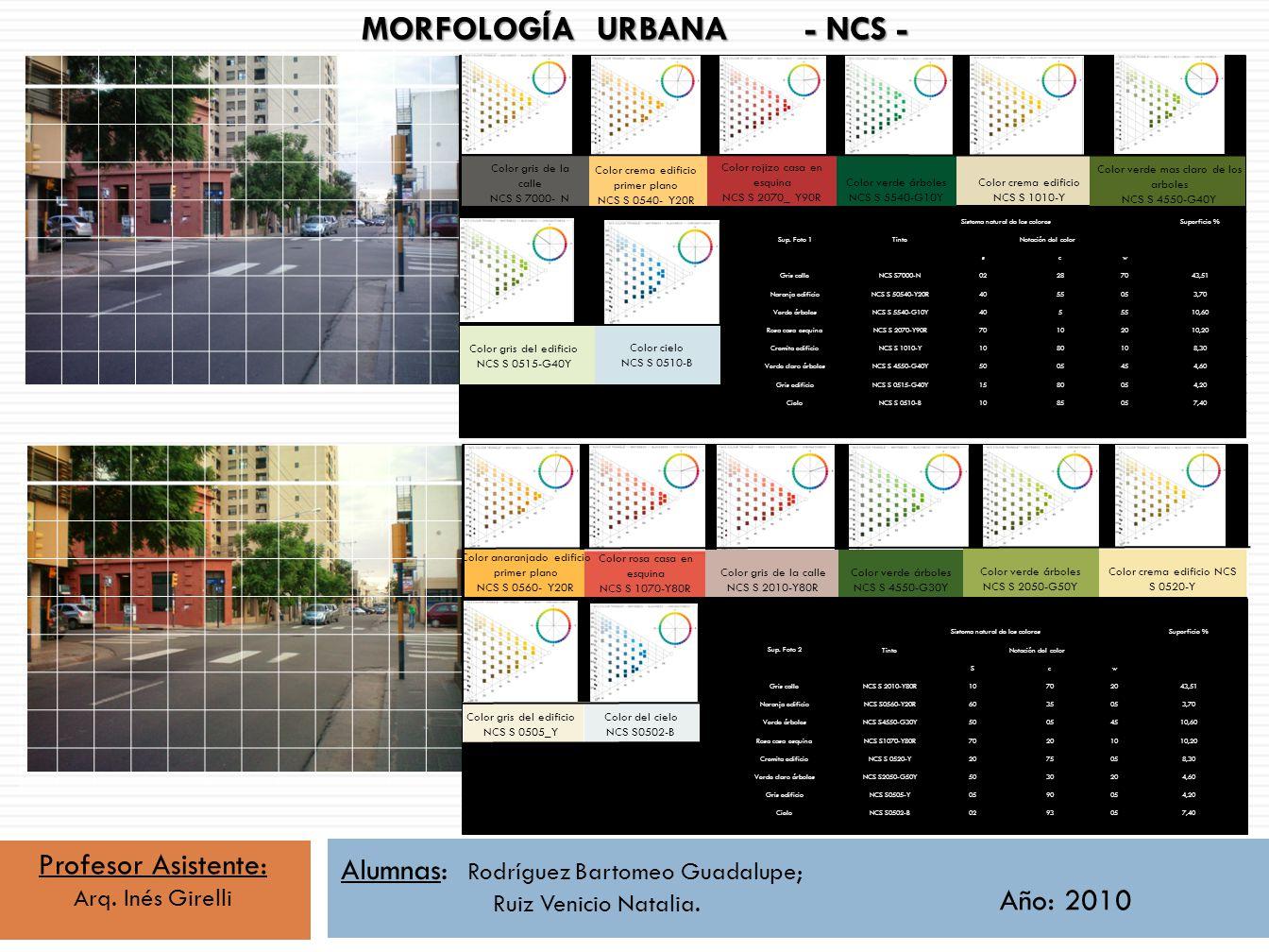 MORFOLOGÍA URBANA - NCS -