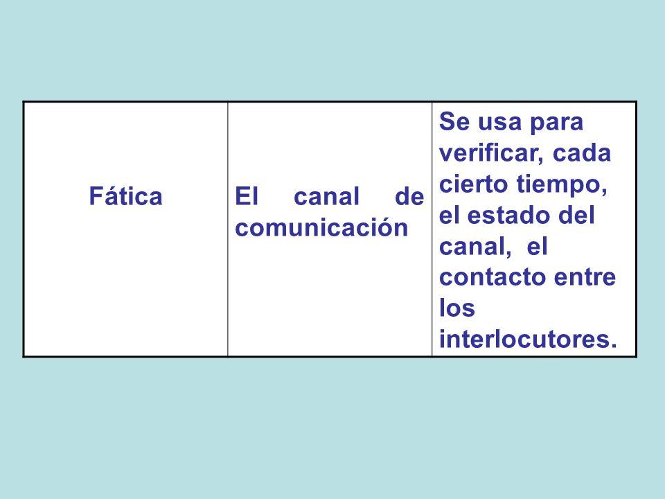 Fática El canal de comunicación.