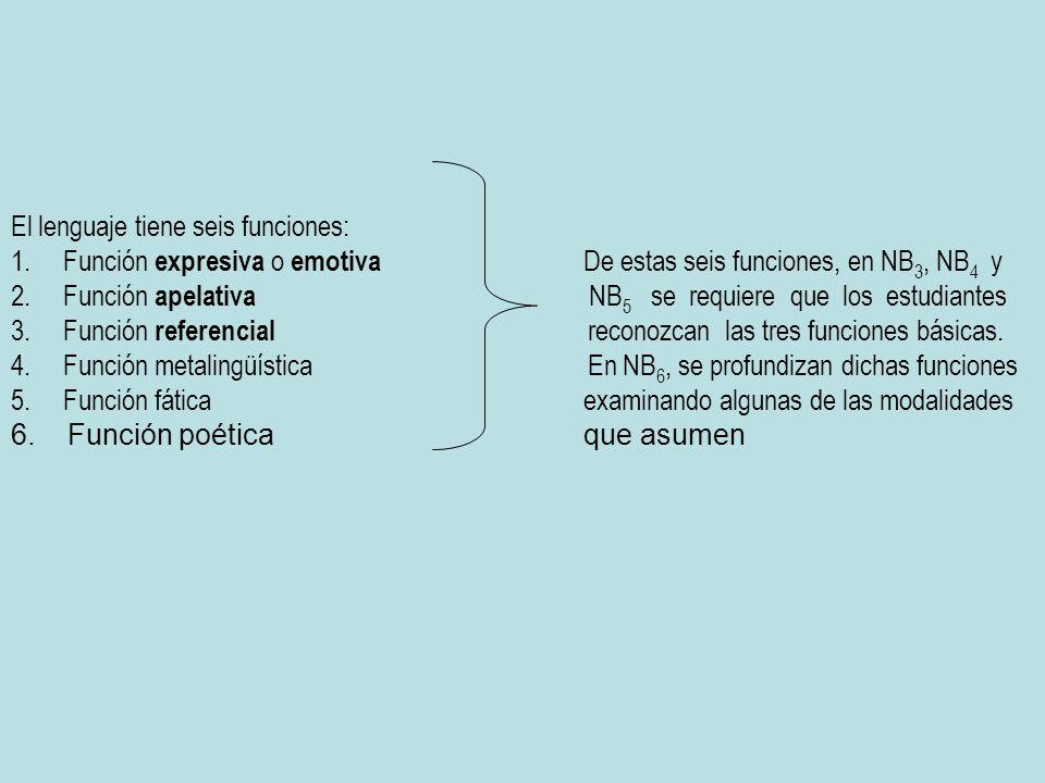 El lenguaje tiene seis funciones: