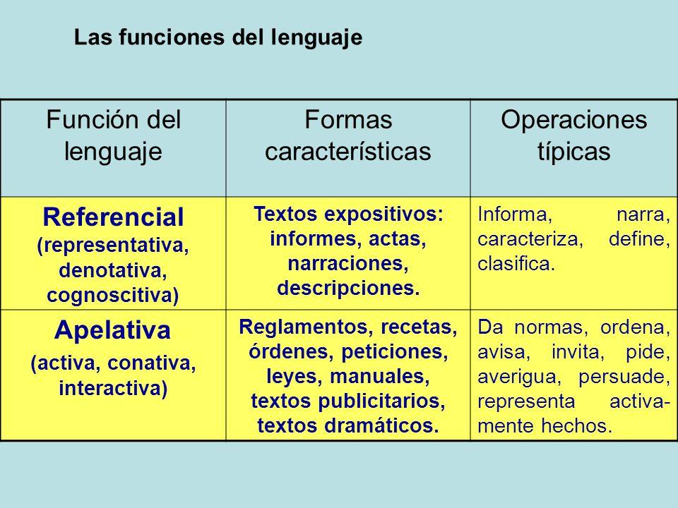 Referencial (representativa, denotativa, cognoscitiva)