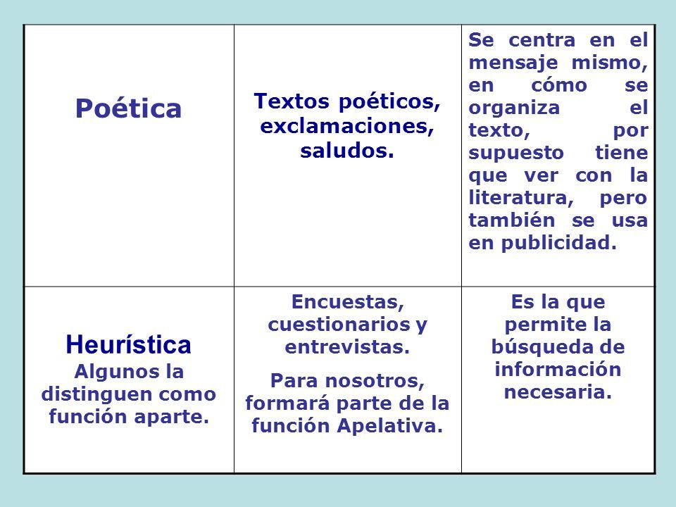 Heurística Algunos la distinguen como función aparte.
