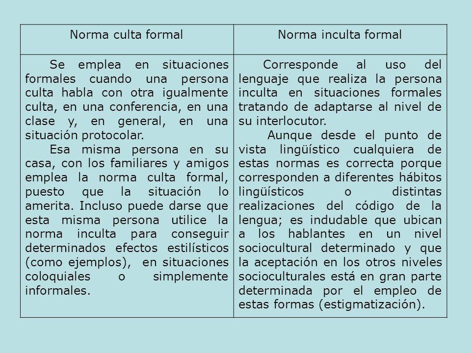 Norma culta formal Norma inculta formal.