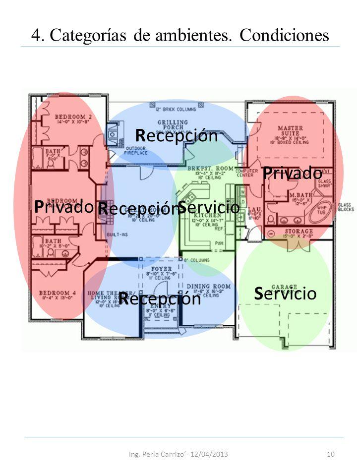 Recepción Privado Privado Servicio Recepción Servicio Recepción