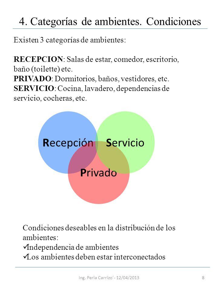 Recepción Servicio Privado 4. Categorías de ambientes. Condiciones