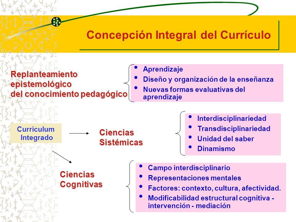 Concepción Integral del Currículo