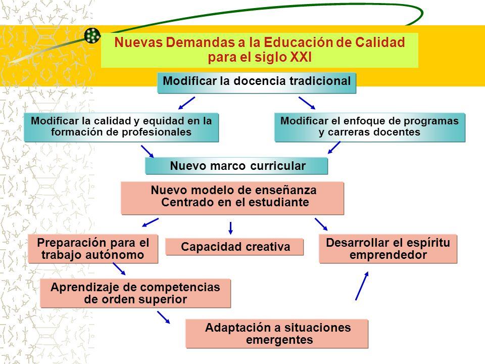 Nuevas Demandas a la Educación de Calidad para el siglo XXI