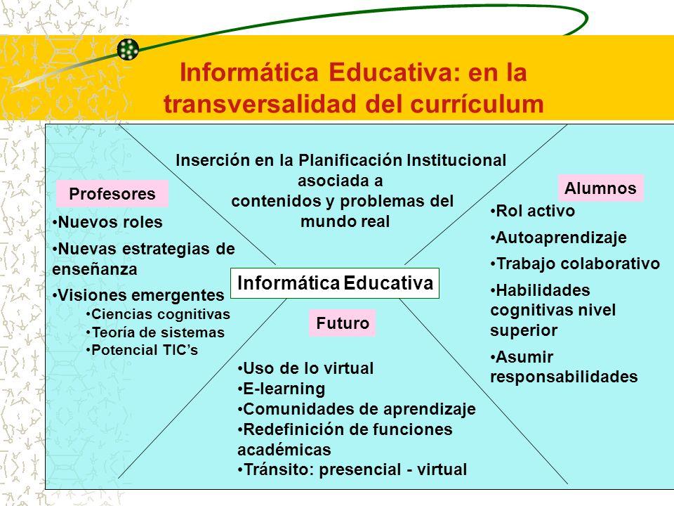 Informática Educativa: en la transversalidad del currículum