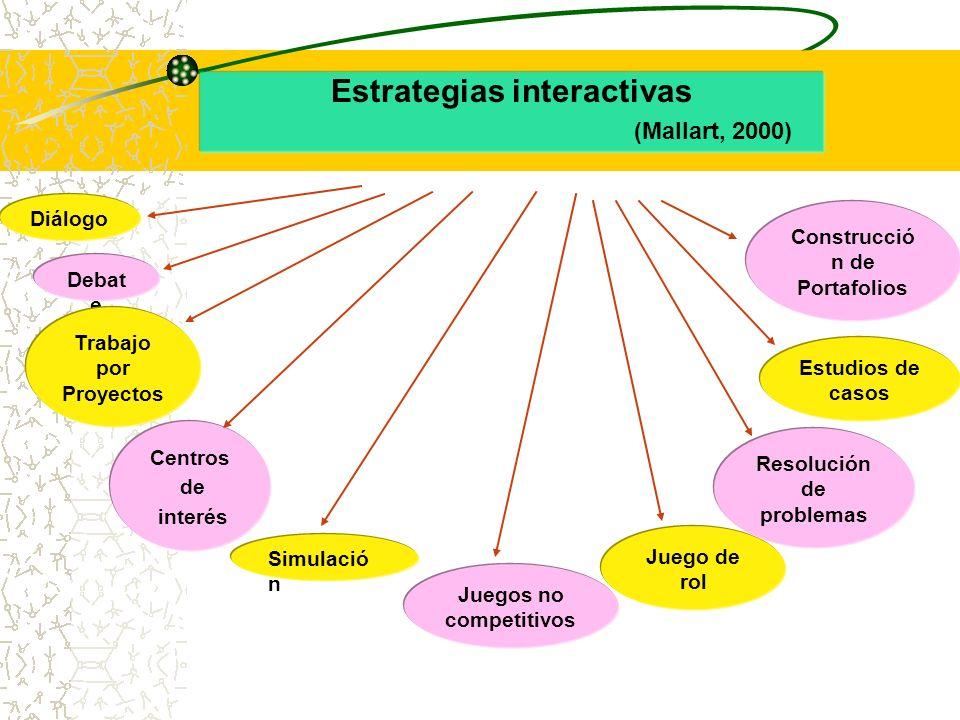 Estrategias interactivas (Mallart, 2000)