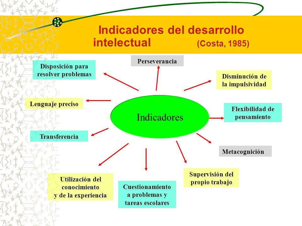 Indicadores del desarrollo intelectual (Costa, 1985)