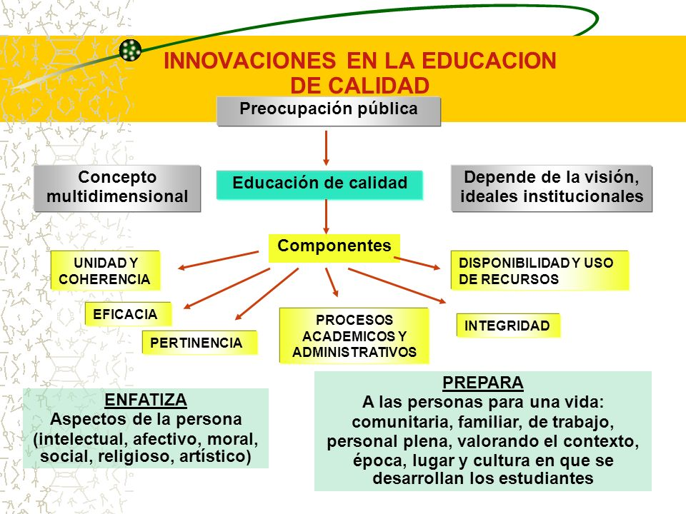 INNOVACIONES EN LA EDUCACION DE CALIDAD