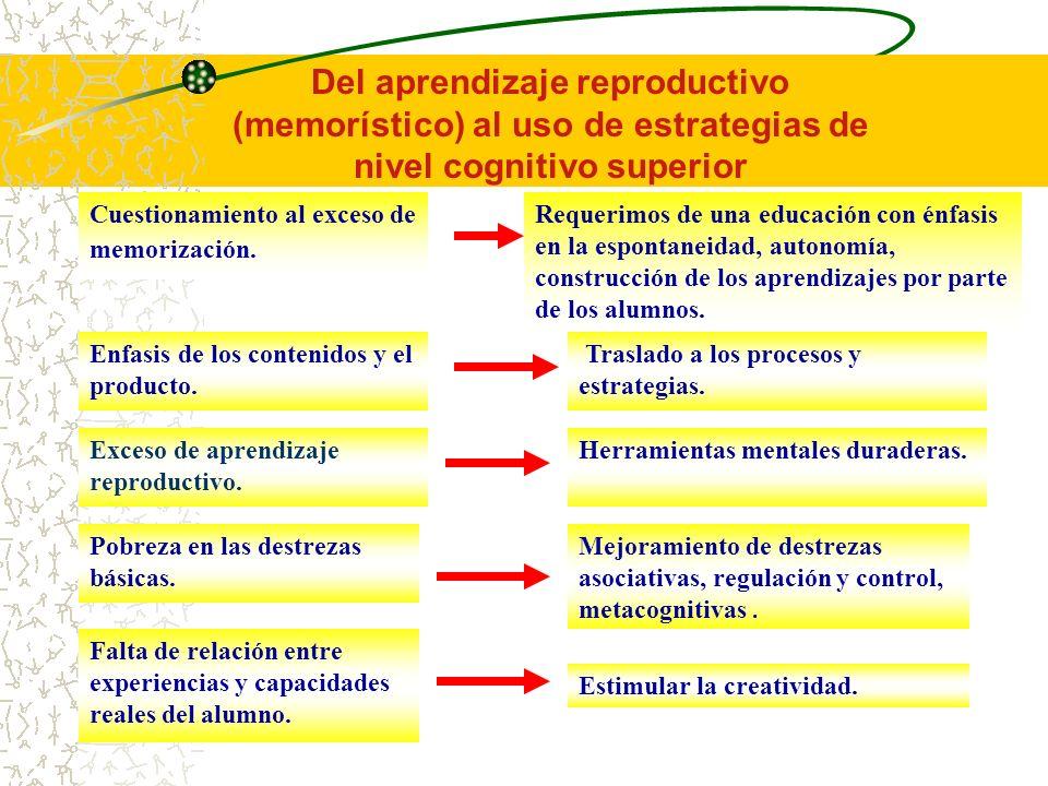 Del aprendizaje reproductivo (memorístico) al uso de estrategias de nivel cognitivo superior