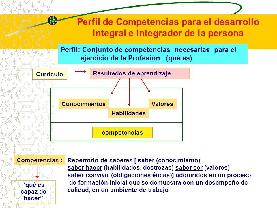 Perfil de Competencias para el desarrollo integral e integrador de la persona