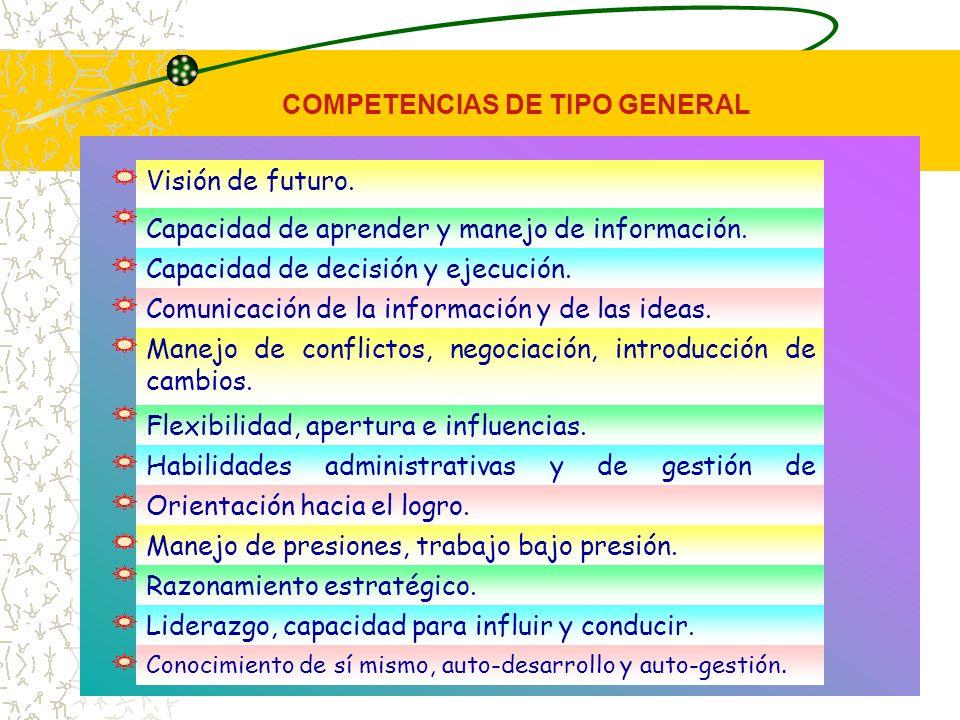 COMPETENCIAS DE TIPO GENERAL