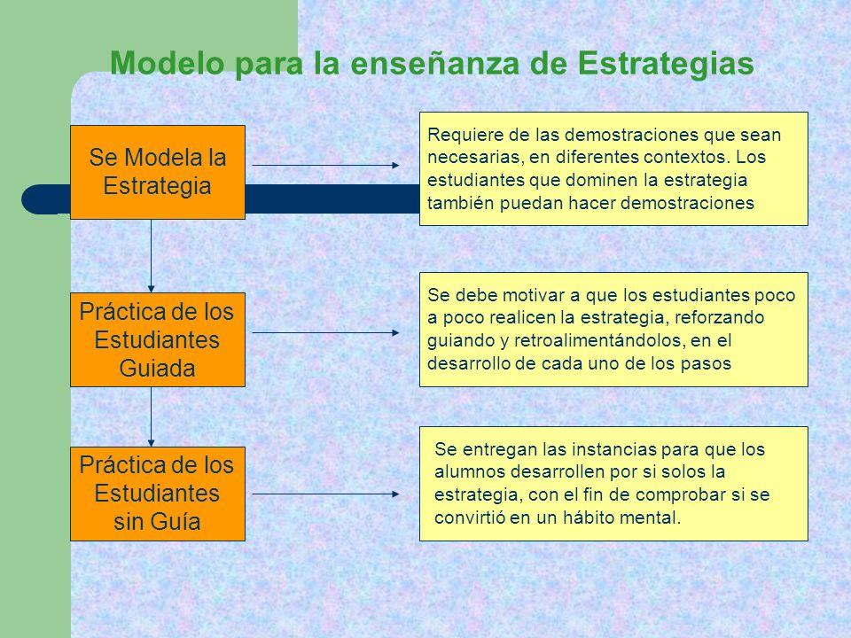 Modelo para la enseñanza de Estrategias