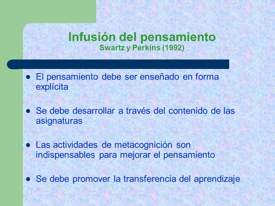 Infusión del pensamiento Swartz y Perkins (1992)