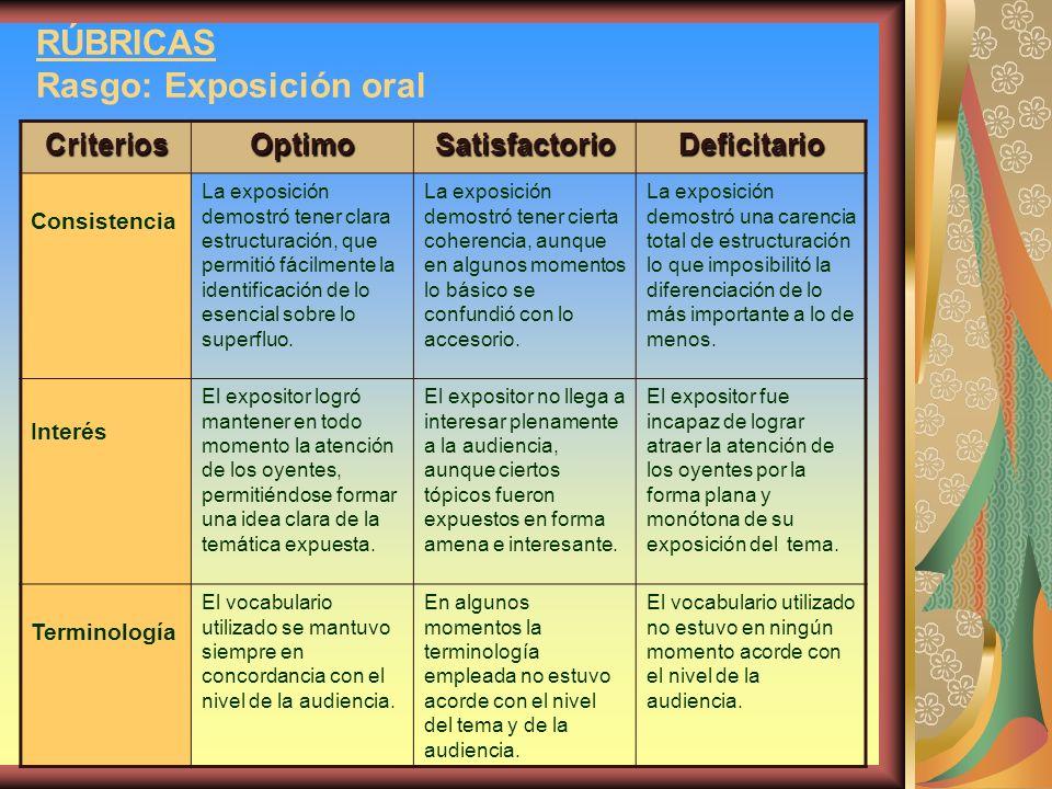 RÚBRICAS Rasgo: Exposición oral