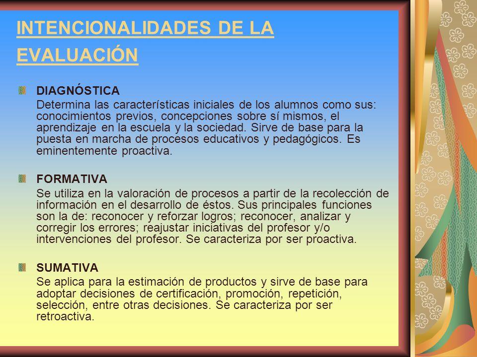 INTENCIONALIDADES DE LA EVALUACIÓN