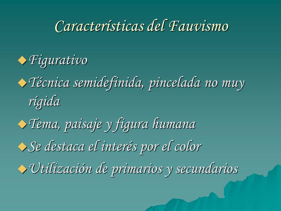 Características del Fauvismo