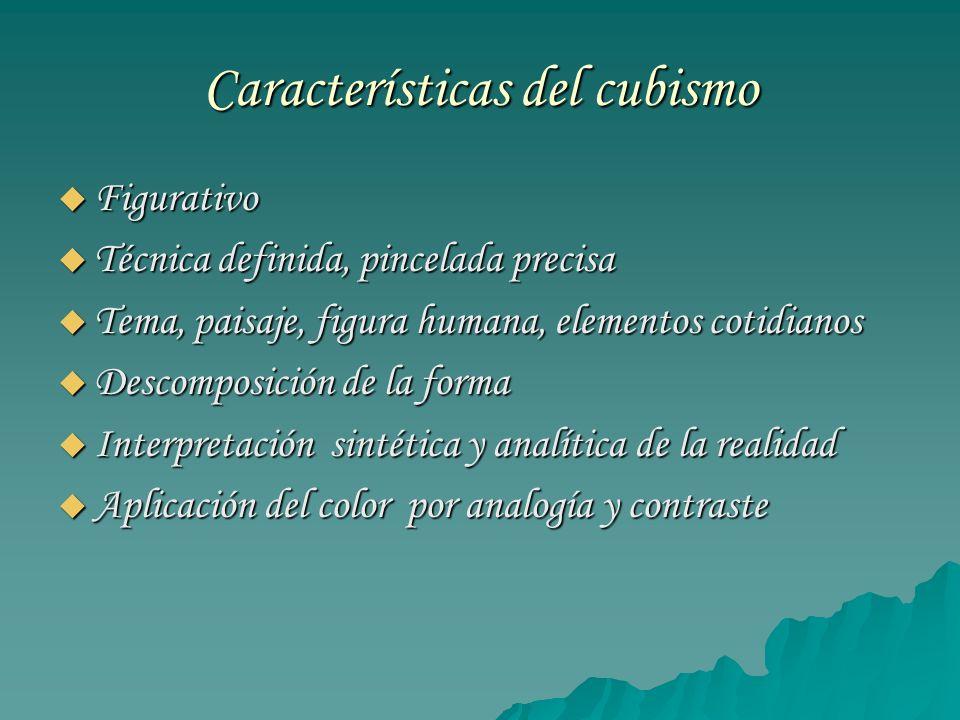 Características del cubismo
