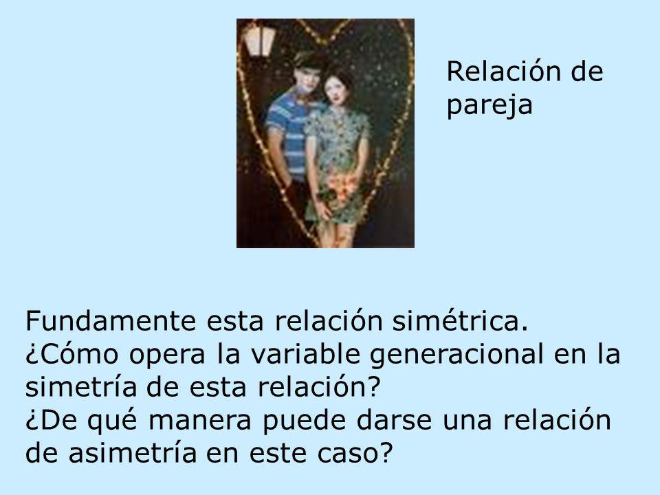 Relación de pareja Fundamente esta relación simétrica. ¿Cómo opera la variable generacional en la simetría de esta relación