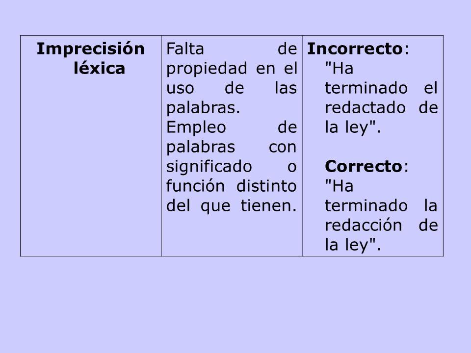 Imprecisión léxica Falta de propiedad en el uso de las palabras. Empleo de palabras con significado o función distinto del que tienen.